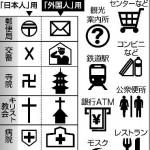 地図記号案